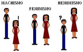 tipos de feminismo varon femenino