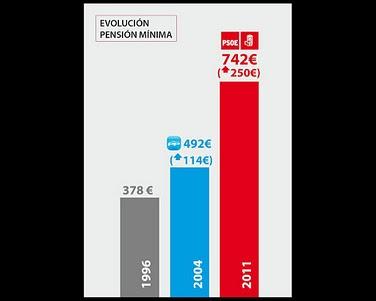 evolucion pensiones minimas.jpg-large